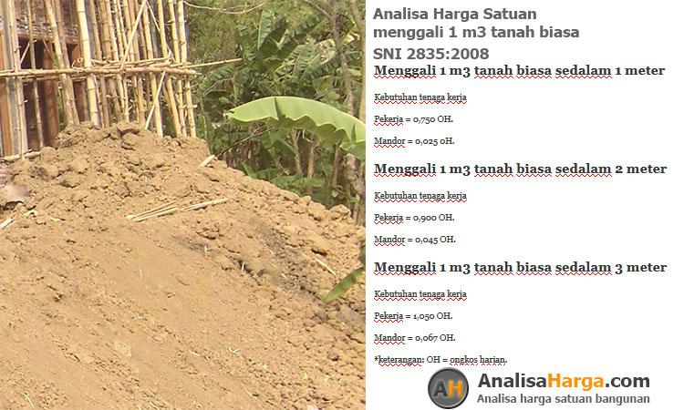 analisa harga satuan menggali 1 m3 tanah biasa