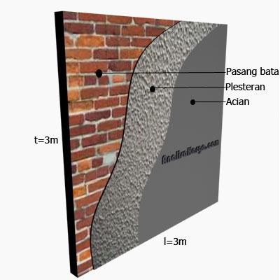 acian dinding