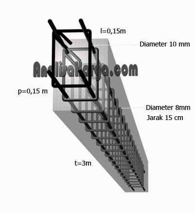Volume Kolom Praktis 15cm X 15cm Rumah 1 Lantai Analisa