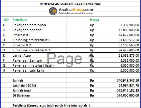 rencana anggaran biaya bangunan