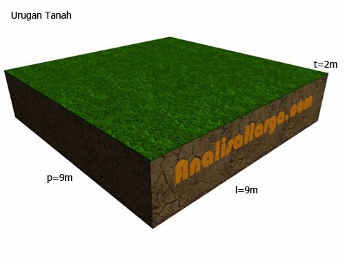 urugan tanah