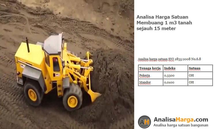 Analisa harga satuan Membuang 1 m3 tanah sejauh 15m