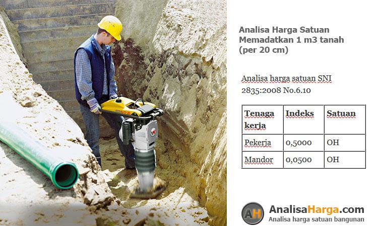 analisa harga satuan Memadatkan 1 m3 tanah
