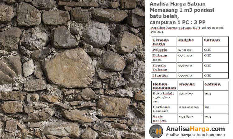 analisa harga satuan Memasang 1 m3 pondasi batu belah