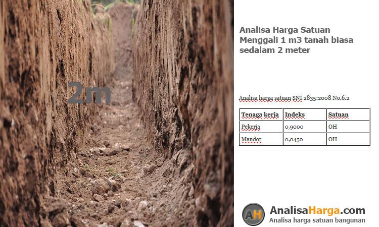 analisa harga satuan Menggali 1 m3 tanah biasa sedalam 2m