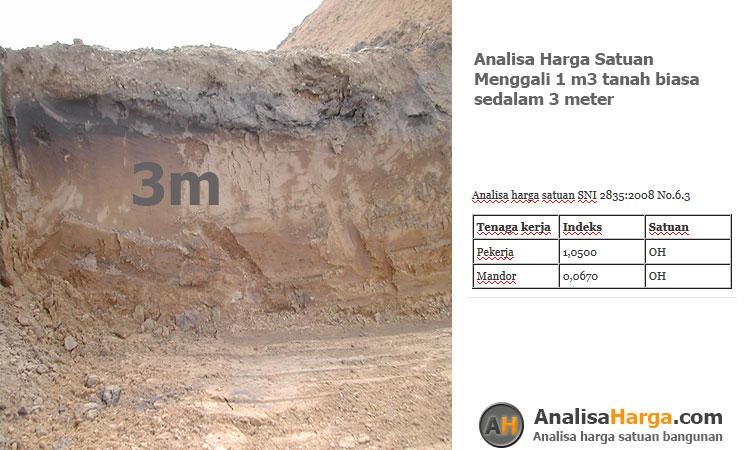 analisa harga satuan Menggali 1 m3 tanah biasa sedalam 3m