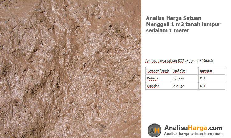 analisa harga satuan Menggali 1 m3 tanah lumpur sedalam 1m