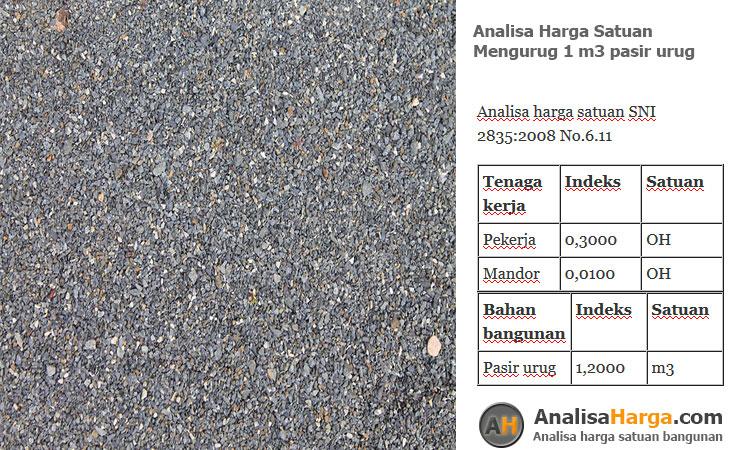 analisa harga satuan Mengurug 1 m3 pasir urug
