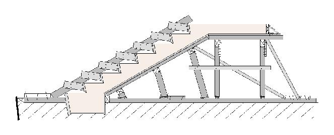bekisting tangga