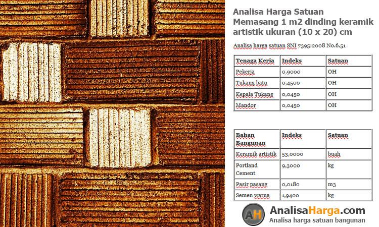 analisa harga satuan memasang 1 m2-dinding-keramik artistik ukuran (10 x 20) cm