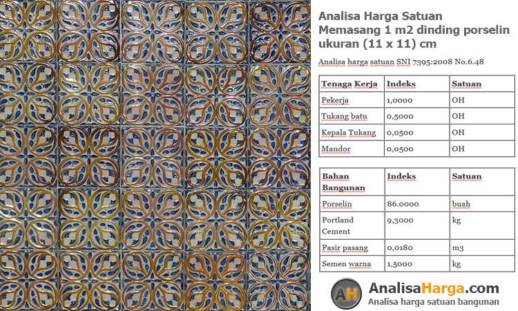 analisa harga satuan memasang 1 m2 dinding porselin ukuran 11×11 cm