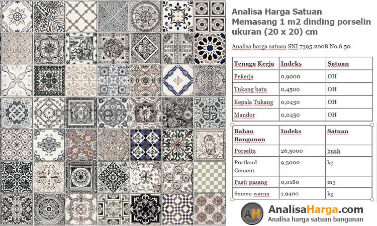 analisa harga satuan memasang 1 m2 dinding porselin ukuran 20×20 cm
